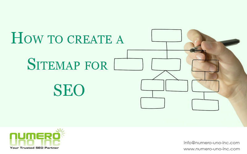 how to create a sitemap for website