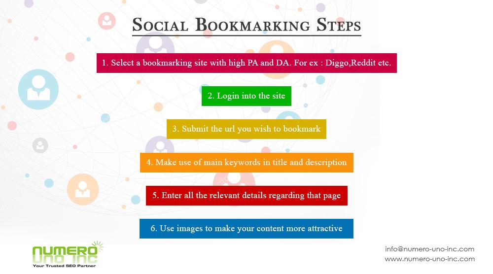 social bookmarking steps