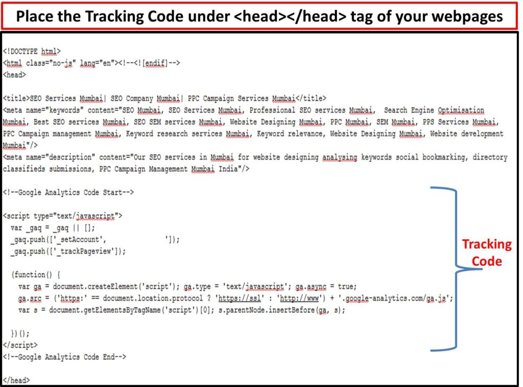 Google analytics tracking Step 5: Place the tracking code in web pages