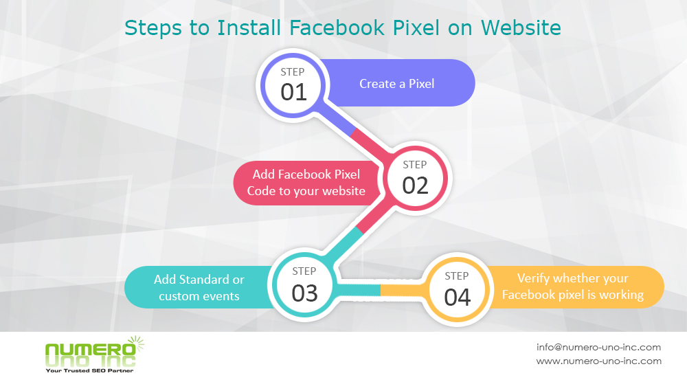 facebook-pixel-installation-steps