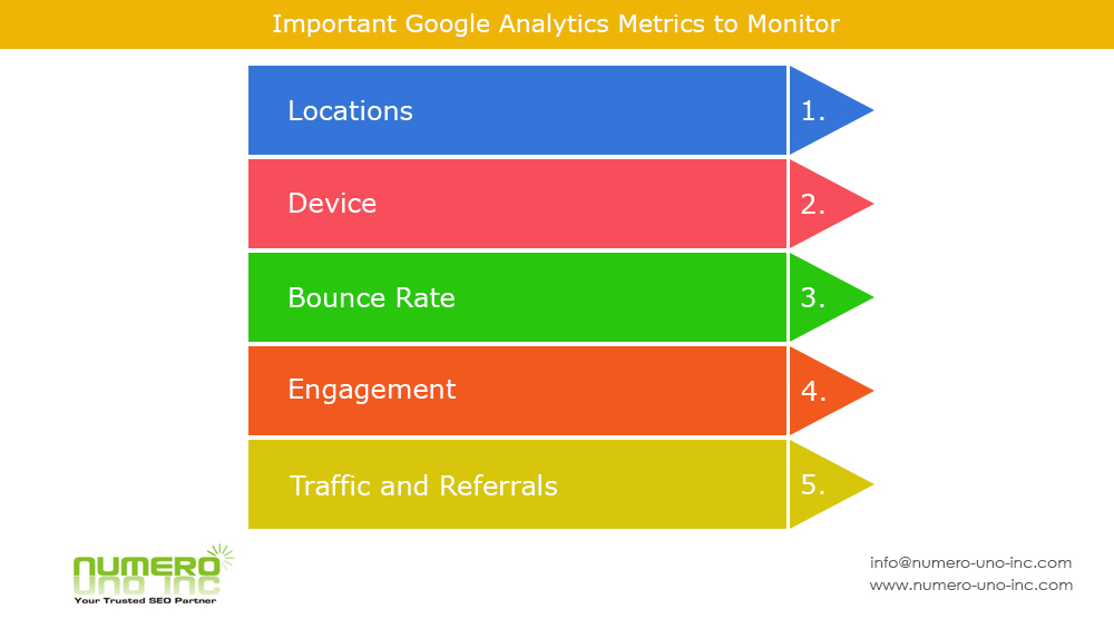 google-analytics-metrics