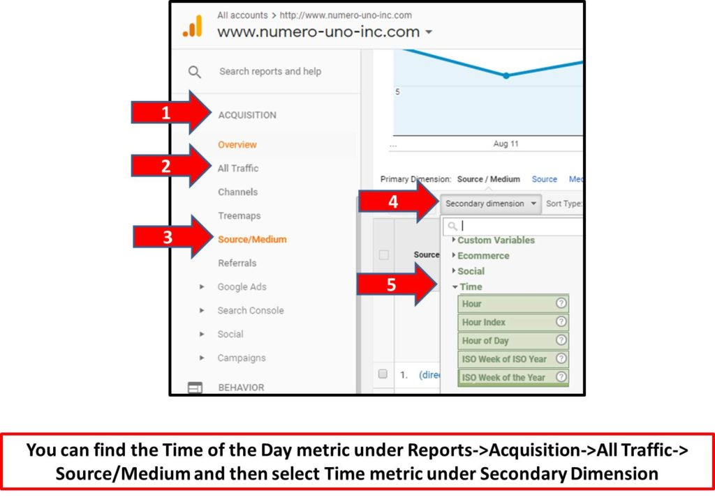 google-analytics-time-of-day-metrics