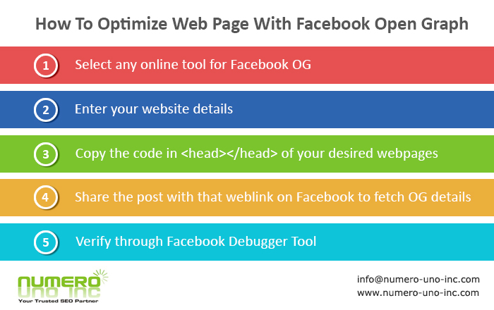 how-to-optimize-for-facebook-open-graph