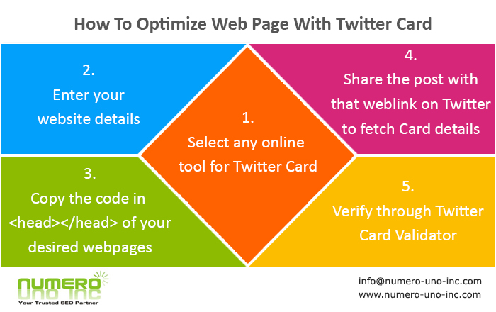 how-to-optimize-for-twitter-cards
