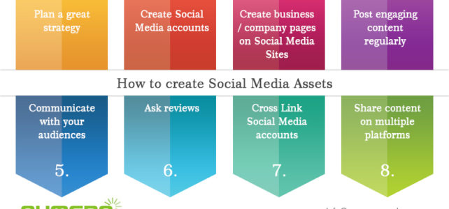 Create Social Media Assets | Gplus Twitter YouTube Facebook Assets