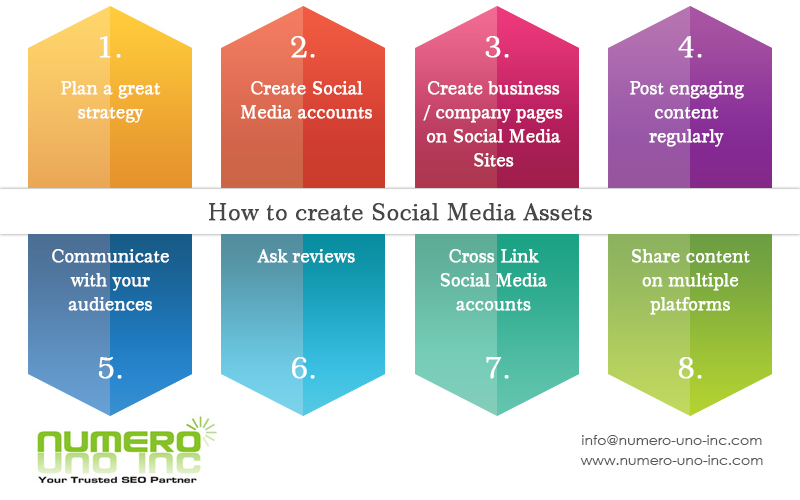 create social media assets