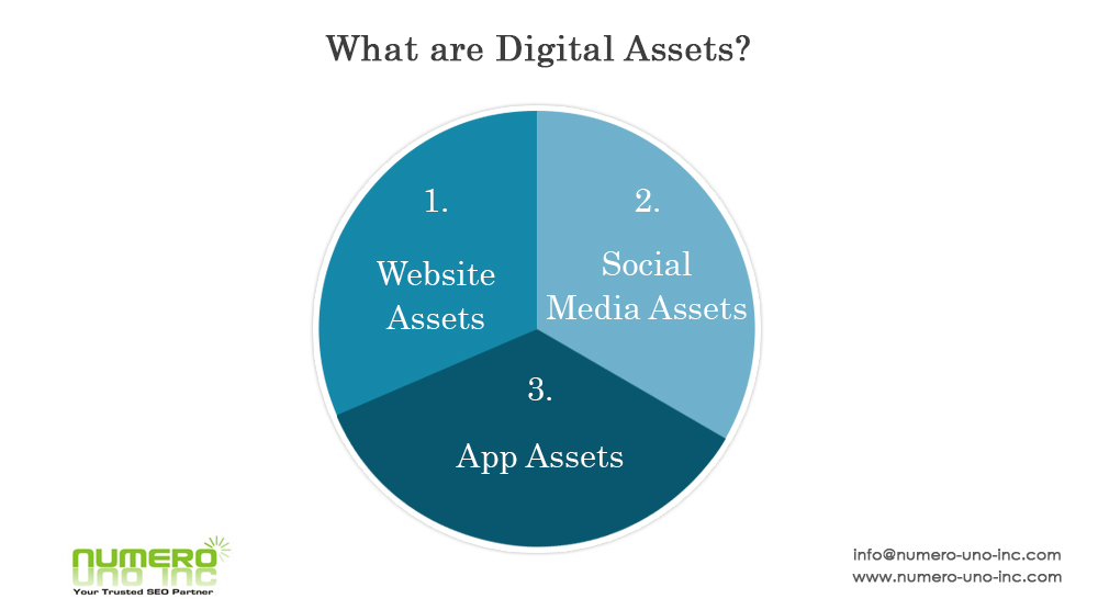 what-are-digital-assets