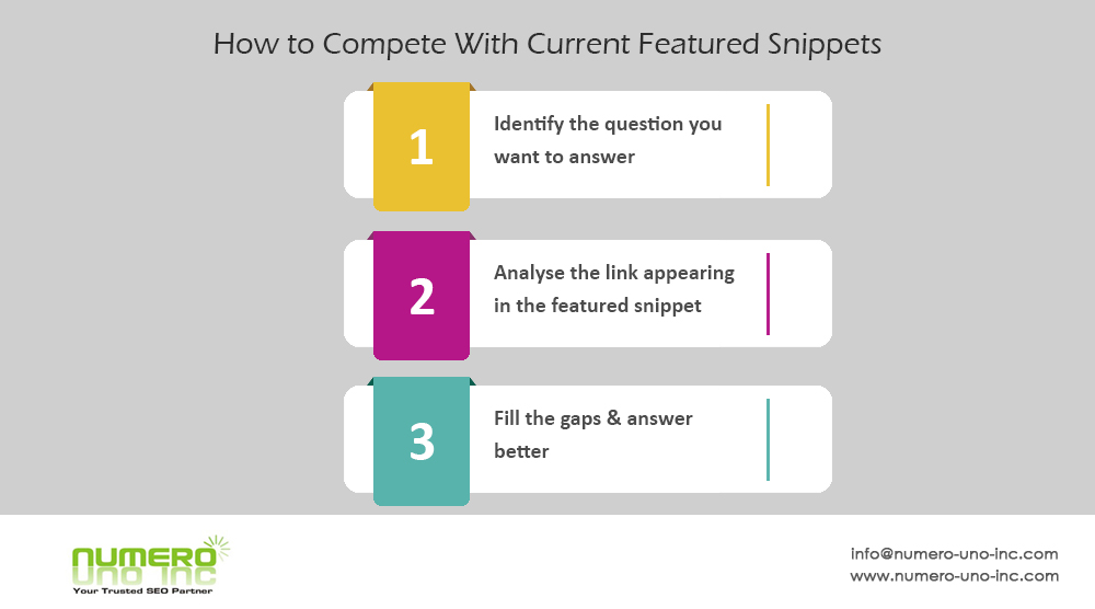 How-to-Compete-With-Current-Featured-Snippets