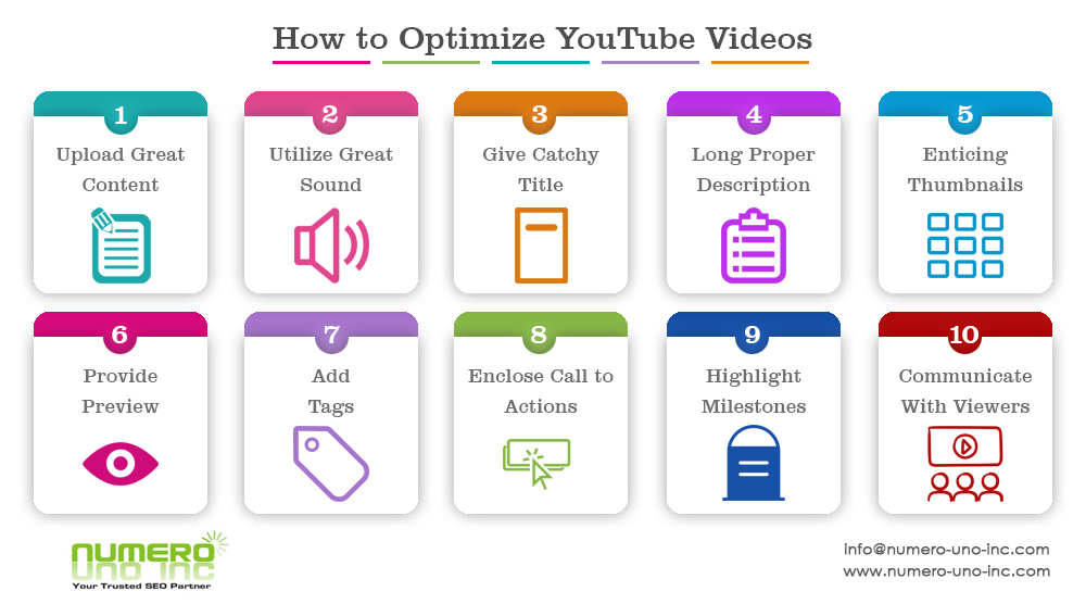how-to-optimize-youtube-videos