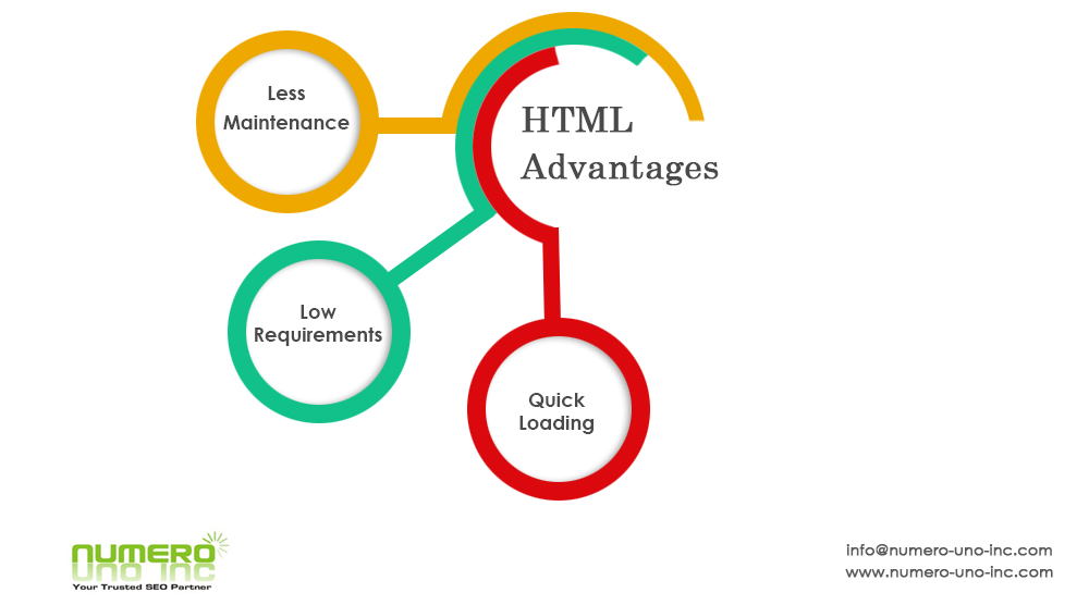 html-advantages