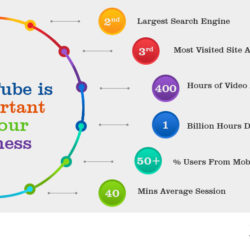 importance-of-youtube