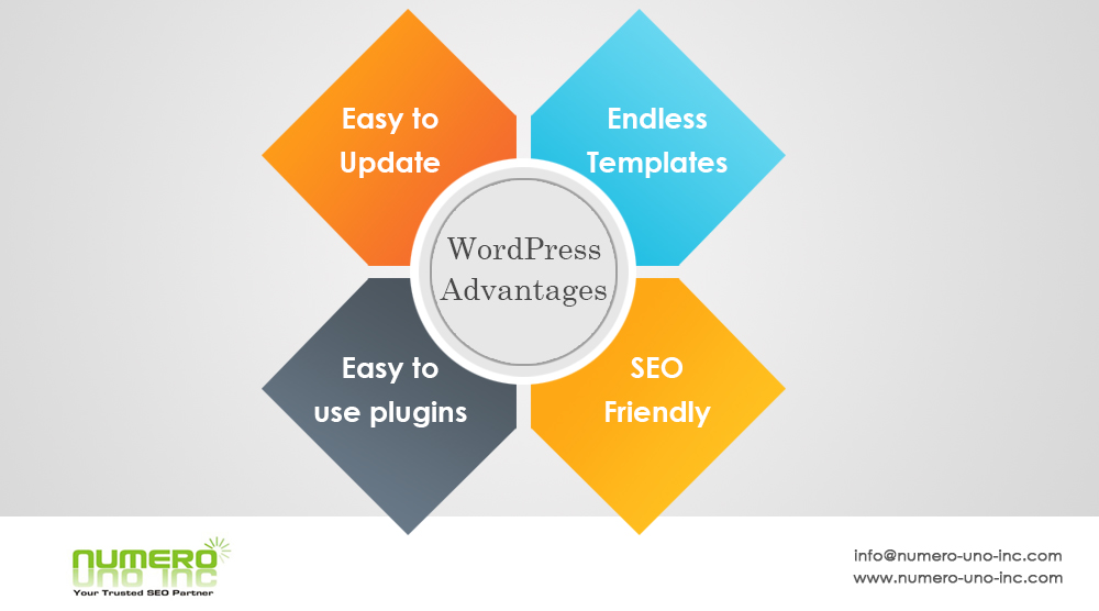 wordpress-advantages