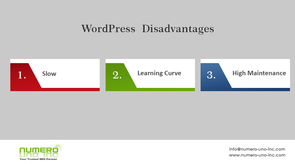 wordpress-disadvantages
