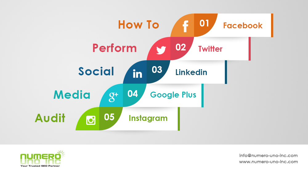 how-to-perform-social-media-audit
