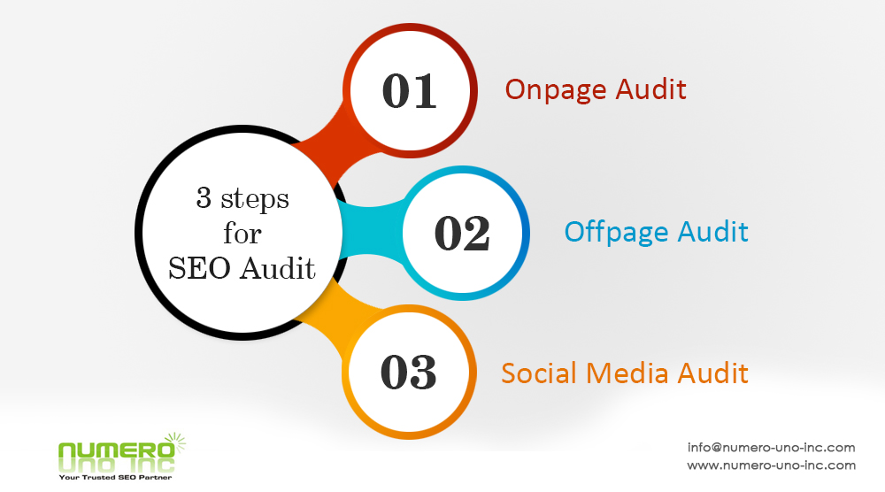 steps-for-seo-audit