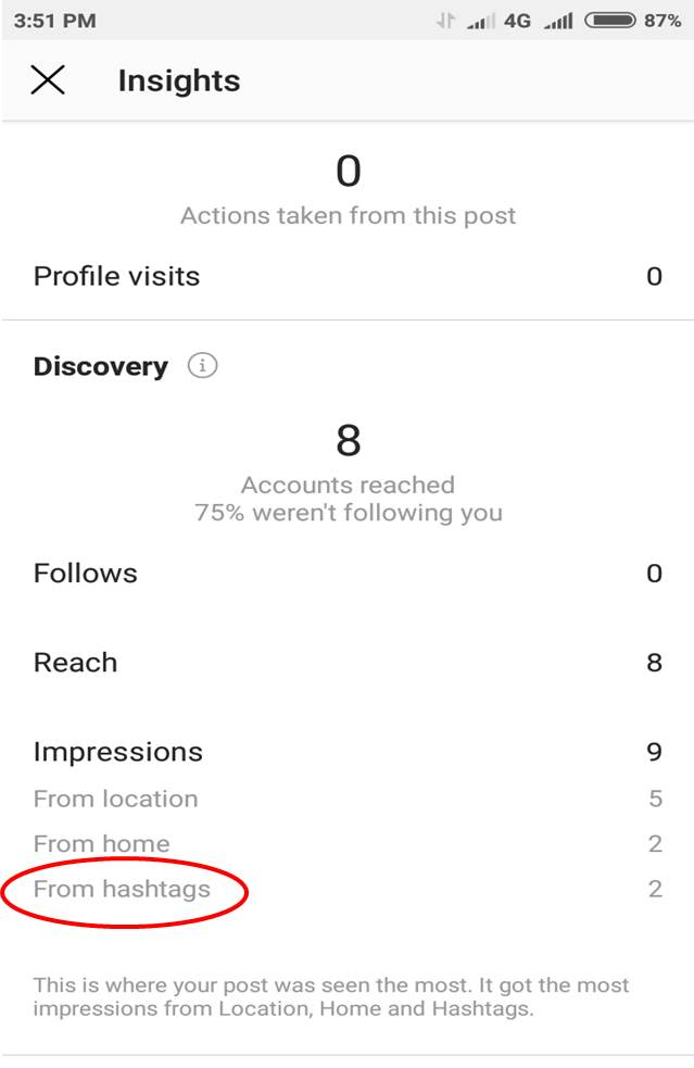 how-to-use-instagram-hashtag-insights-feature-step2