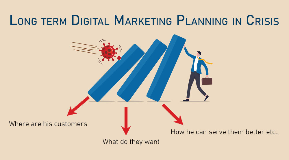 Long term Digital Marketing Planning in Crisis